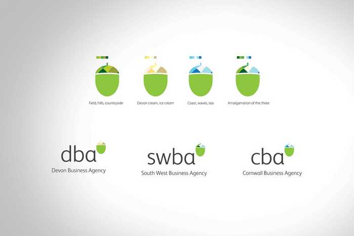 Soth West Business Agency - Branding